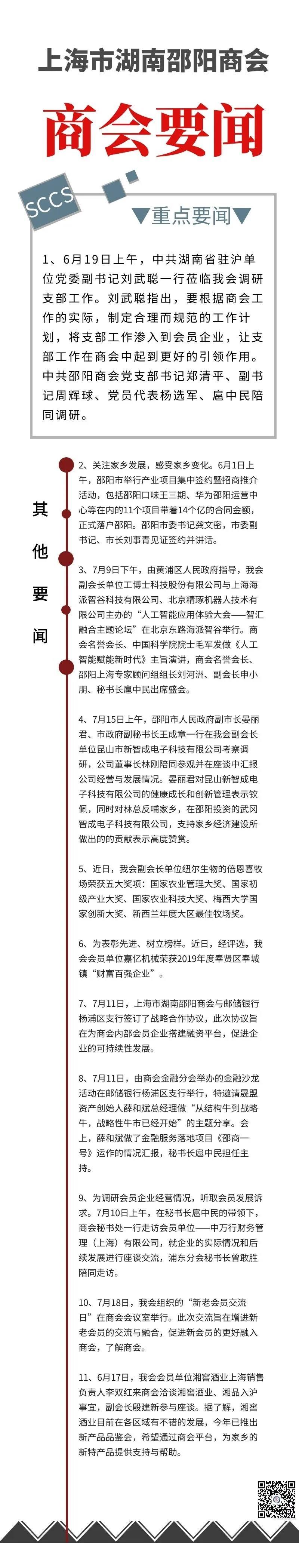 上海市湖南邵阳商会要闻
