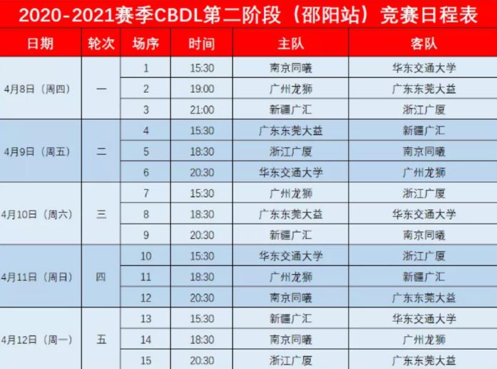 2020-2021赛季CBDL第二阶段(邵阳站)竞赛日程表
