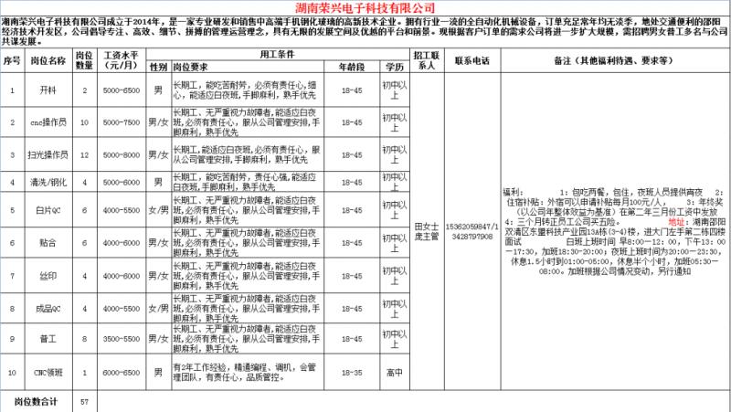 湖南荣兴电子科技有限公司