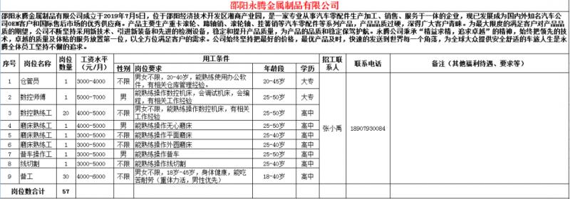 邵阳永腾金属制品有限公司