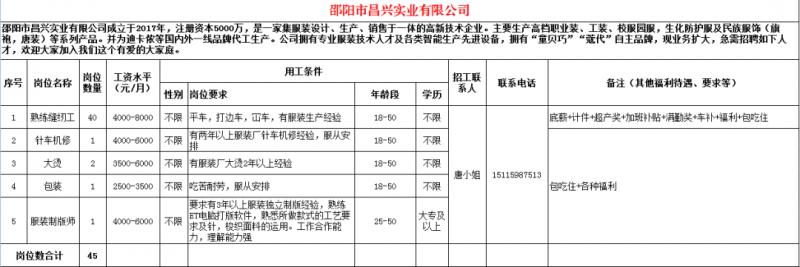 邵阳市昌兴实业有限公司