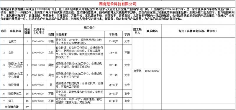 湖南楚禾科技有限公司