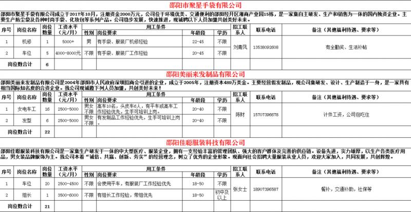 邵阳市聚星手袋有限公司-邵阳美丽来发制品有限公司-邵阳佳聪服装科技有限公司