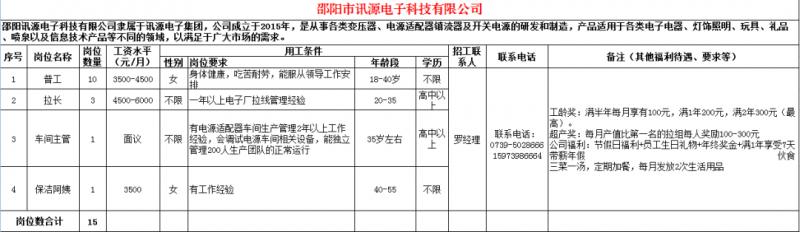 邵阳市讯源电子科技有限公司