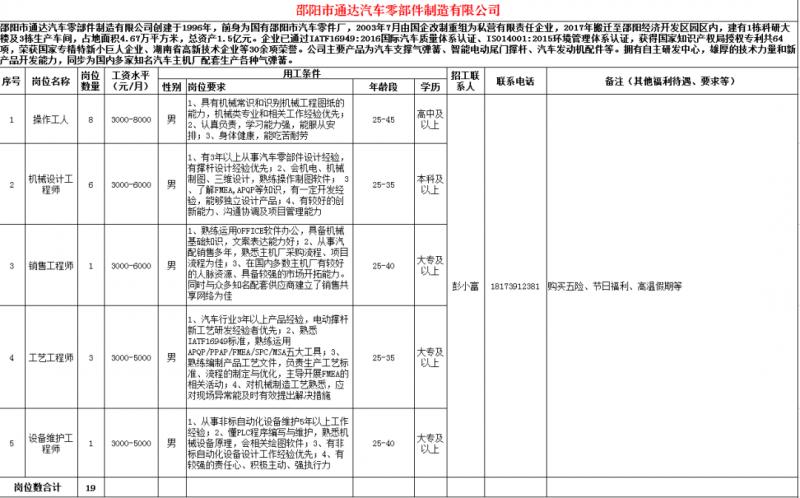 邵阳市通达汽车零部件制造有限公司
