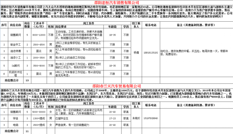 邵阳忠恒汽车销售有限公司-邵阳市兰天汽车贸易有限公司
